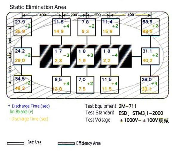 AP-DC2452-60, AP-DC2452-80, AP-DC2452-100_616